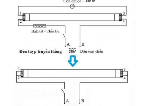 Hướng dẫn thay thế bóng Led vào máng huỳnh quang có sẵn