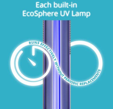 linh-phu-kien-may-loc-nuoc-ecosphere