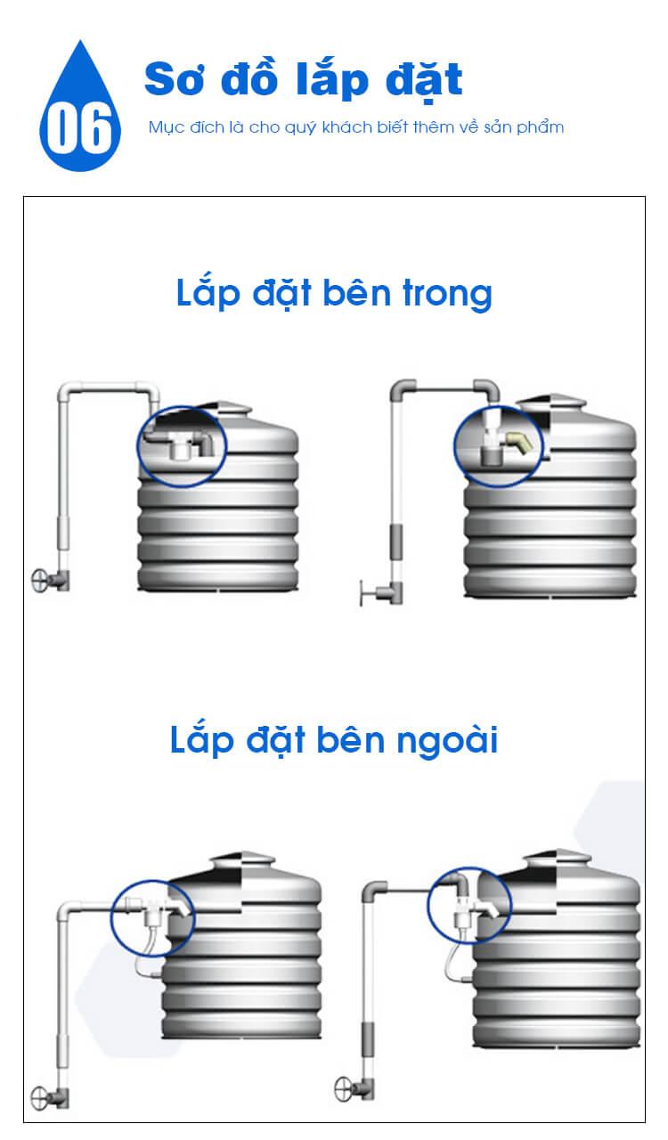 van-phao-co-phien-ban-moi-chong-tran-tu-dong (14)