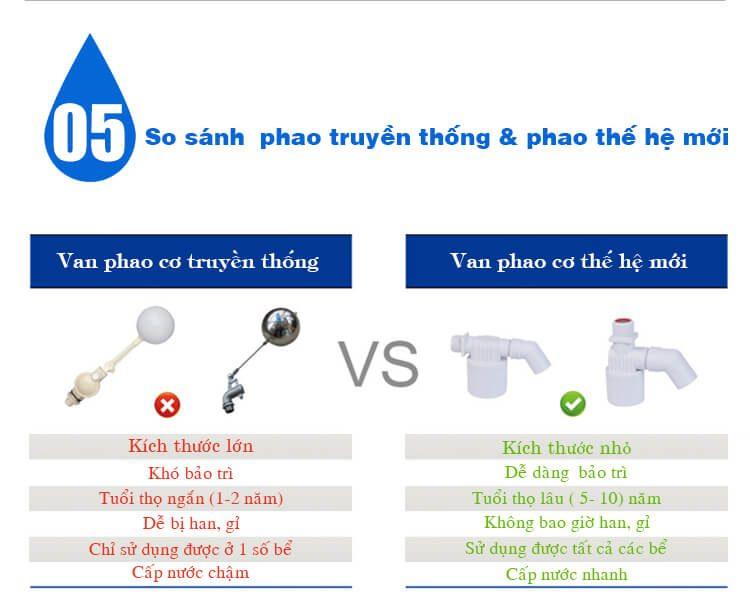 van-phao-co-phien-ban-moi-chong-tran-tu-dong (15)